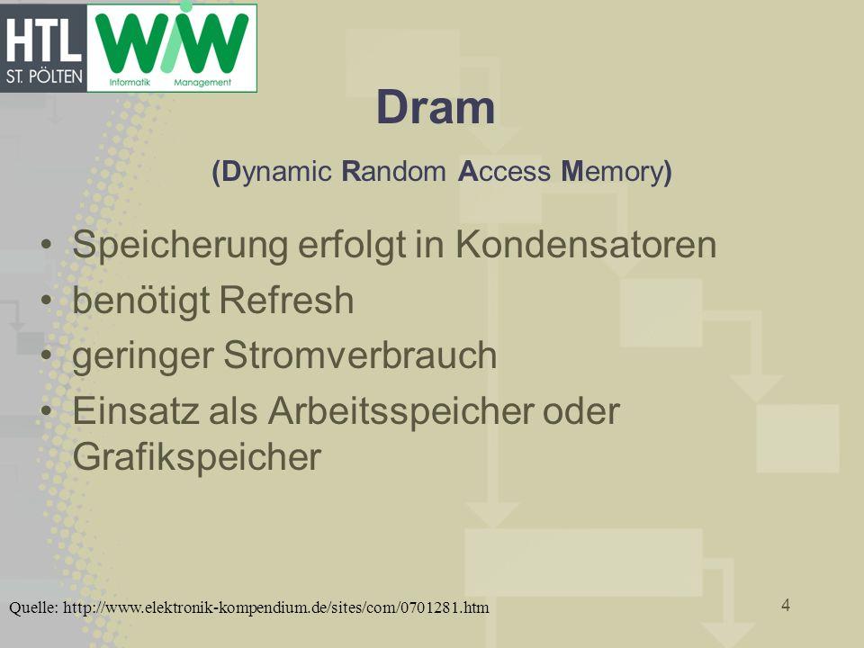 Dram (Dynamic Random Access Memory) Speicherung erfolgt in Kondensatoren benötigt Refresh geringer Stromverbrauch Einsatz als Arbeitsspeicher oder Gra