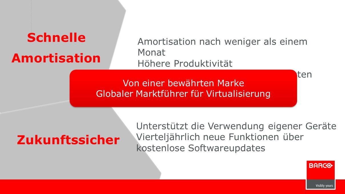 Zukunftssicher Schnelle Amortisation Amortisation nach weniger als einem Monat Höhere Produktivität Hervorragende Gesamtbetriebskosten Unterstützt die Verwendung eigener Geräte Vierteljährlich neue Funktionen über kostenlose Softwareupdates Von einer bewährten Marke Globaler Marktführer für Virtualisierung Von einer bewährten Marke Globaler Marktführer für Virtualisierung