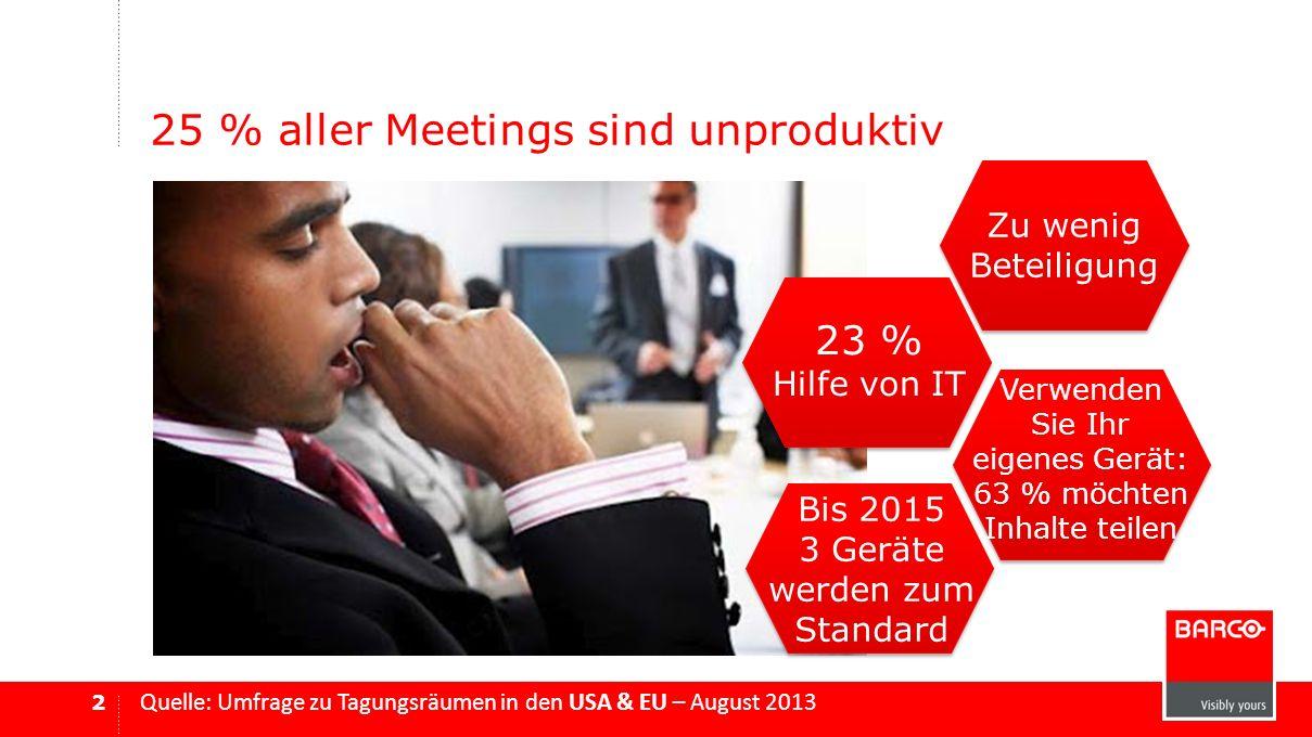 25 % aller Meetings sind unproduktiv 2 Quelle: Umfrage zu Tagungsräumen in den USA & EU – August 2013 Zu wenig Beteiligung 23 % Hilfe von IT Verwenden Sie Ihr eigenes Gerät: 63 % möchten Inhalte teilen Bis 2015 3 Geräte werden zum Standard