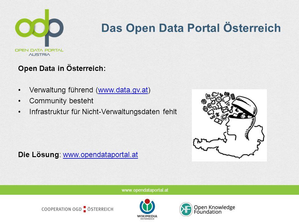 www.opendataportal.at Das Open Data Portal Österreich Open Data in Österreich: Verwaltung führend (www.data.gv.at)www.data.gv.at Community besteht Inf