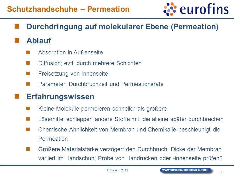Oktober 2011 4 www.eurofins.com/glove-testing Durchdringung auf molekularer Ebene (Permeation) Ablauf Absorption in Außenseite Diffusion; evtl. durch