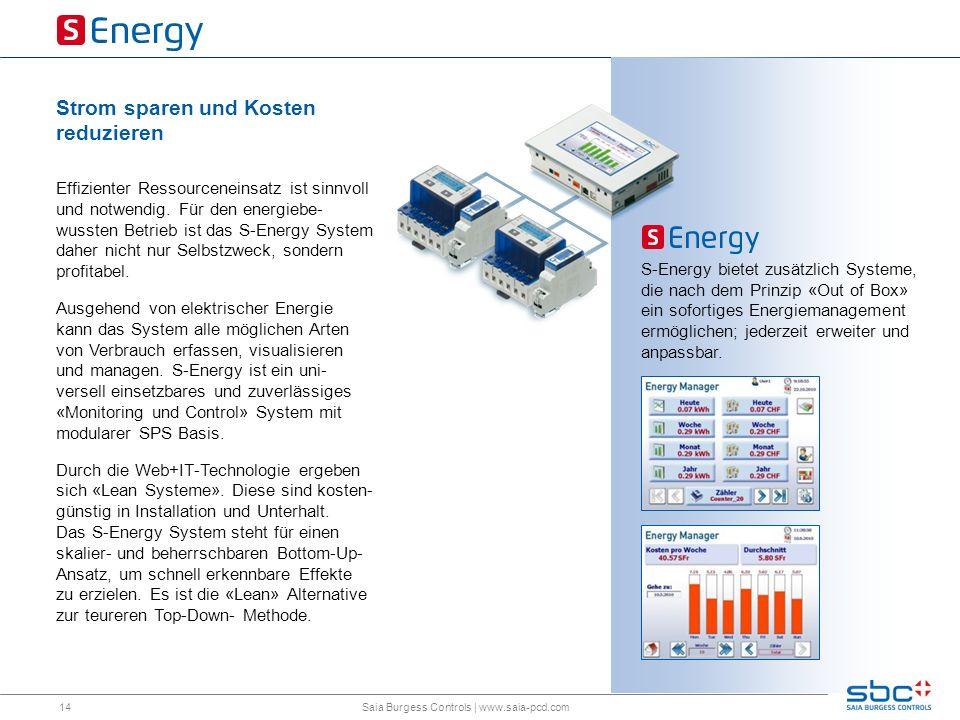 14 Strom sparen und Kosten reduzieren Effizienter Ressourceneinsatz ist sinnvoll und notwendig. Für den energiebe- wussten Betrieb ist das S-Energy Sy