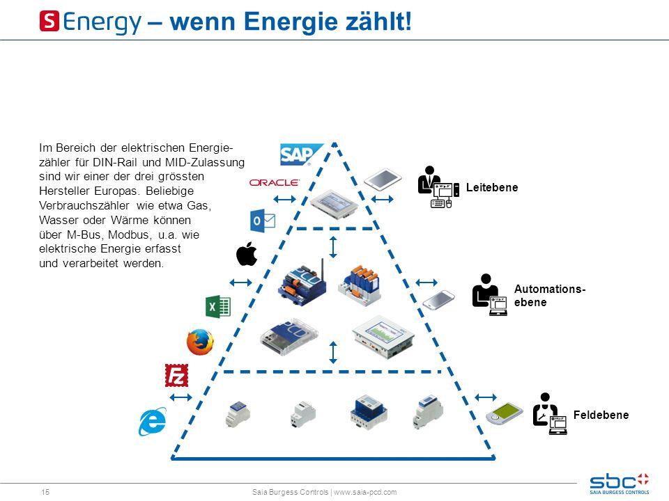 15 – wenn Energie zählt! Im Bereich der elektrischen Energie- zähler für DIN-Rail und MID-Zulassung sind wir einer der drei grössten Hersteller Europa