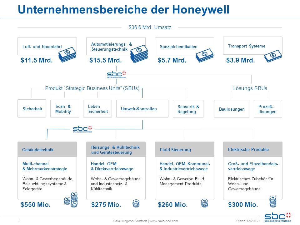 2 Unternehmensbereiche der Honeywell $36.6 Mrd. Umsatz Heizungs- & Kühltechnik und Gerätesteuerung Handel, OEM & Direktvertriebswege Wohn- & Gewerbege