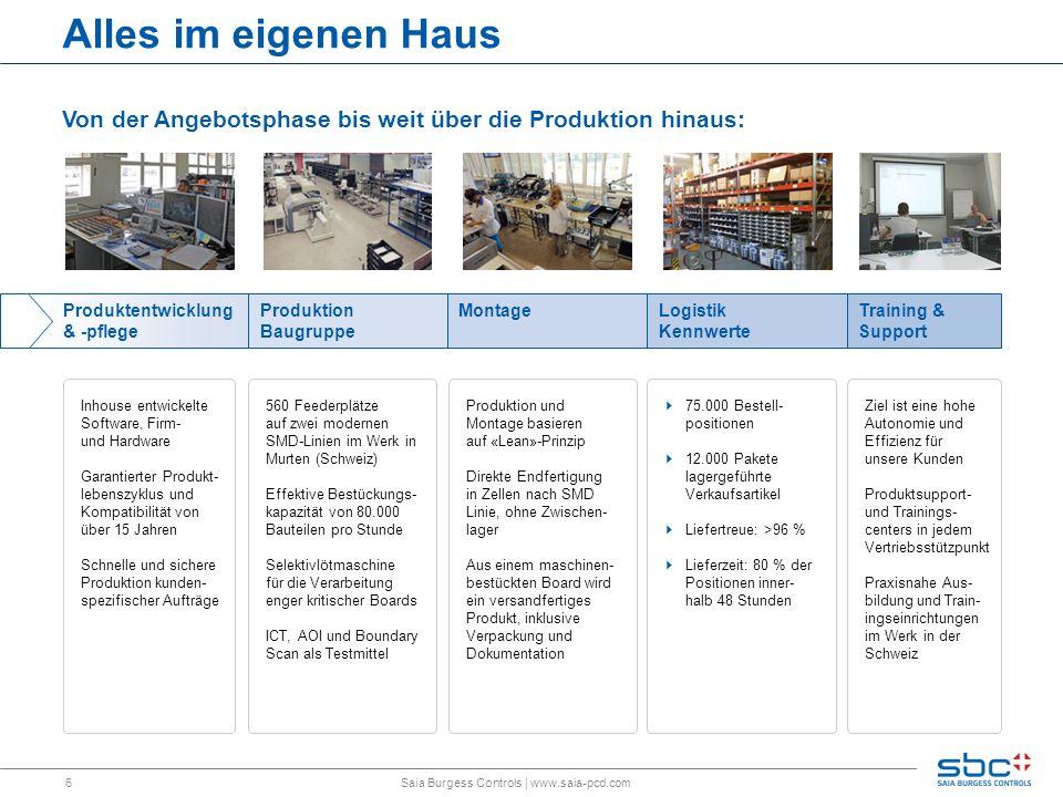 6 Alles im eigenen Haus Von der Angebotsphase bis weit über die Produktion hinaus: Saia Burgess Controls | www.saia-pcd.com Ziel ist eine hohe Autonomie und Effizienz für unsere Kunden Produktsupport- und Trainings- centers in jedem Vertriebsstützpunkt Praxisnahe Aus- bildung und Train- ingseinrichtungen im Werk in der Schweiz 75.000 Bestell- positionen 12.000 Pakete lagergeführte Verkaufsartikel Liefertreue: >96 % Lieferzeit: 80 % der Positionen inner- halb 48 Stunden Produktion und Montage basieren auf «Lean»-Prinzip Direkte Endfertigung in Zellen nach SMD Linie, ohne Zwischen- lager Aus einem maschinen- bestückten Board wird ein versandfertiges Produkt, inklusive Verpackung und Dokumentation 560 Feederplätze auf zwei modernen SMD-Linien im Werk in Murten (Schweiz) Effektive Bestückungs- kapazität von 80.000 Bauteilen pro Stunde Selektivlötmaschine für die Verarbeitung enger kritischer Boards ICT, AOI und Boundary Scan als Testmittel Inhouse entwickelte Software, Firm- und Hardware Garantierter Produkt- lebenszyklus und Kompatibilität von über 15 Jahren Schnelle und sichere Produktion kunden- spezifischer Aufträge Produktentwicklung & -pflege Produktion Baugruppe MontageLogistik Kennwerte Training & Support