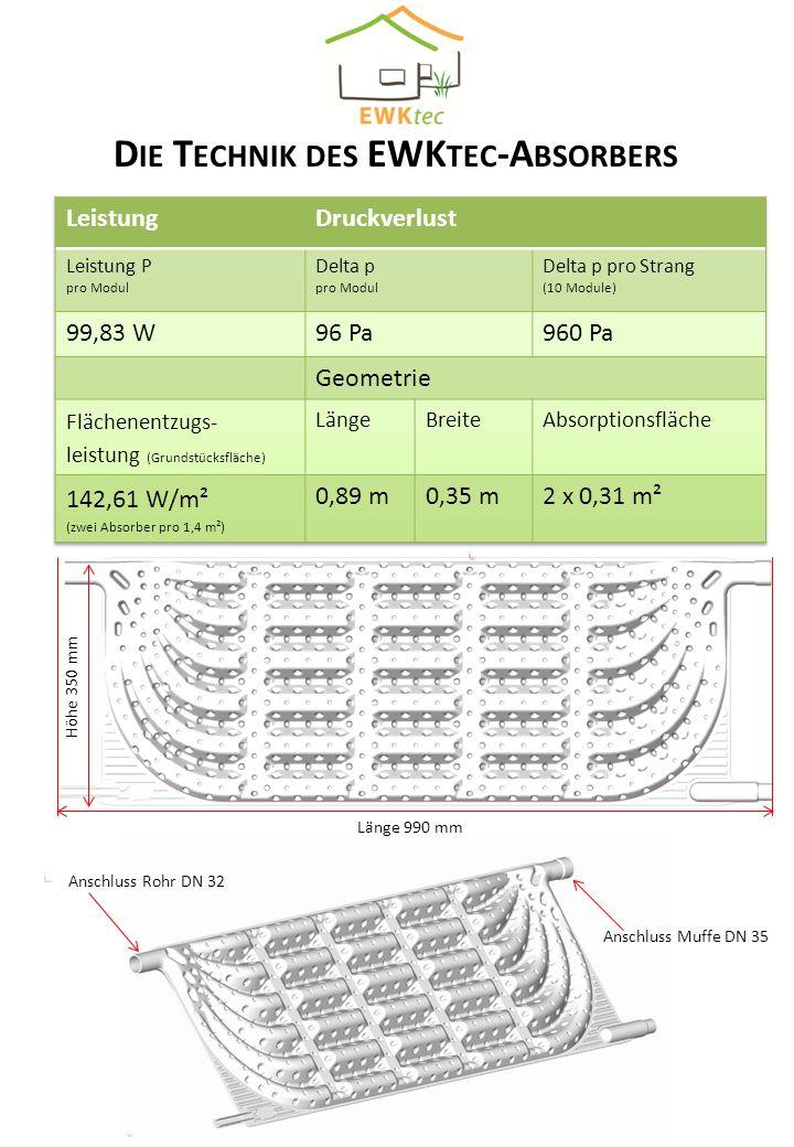 D IE T ECHNIK DES EWK TEC -A BSORBERS Länge 990 mm Höhe 350 mm Anschluss Rohr DN 32 Anschluss Muffe DN 35