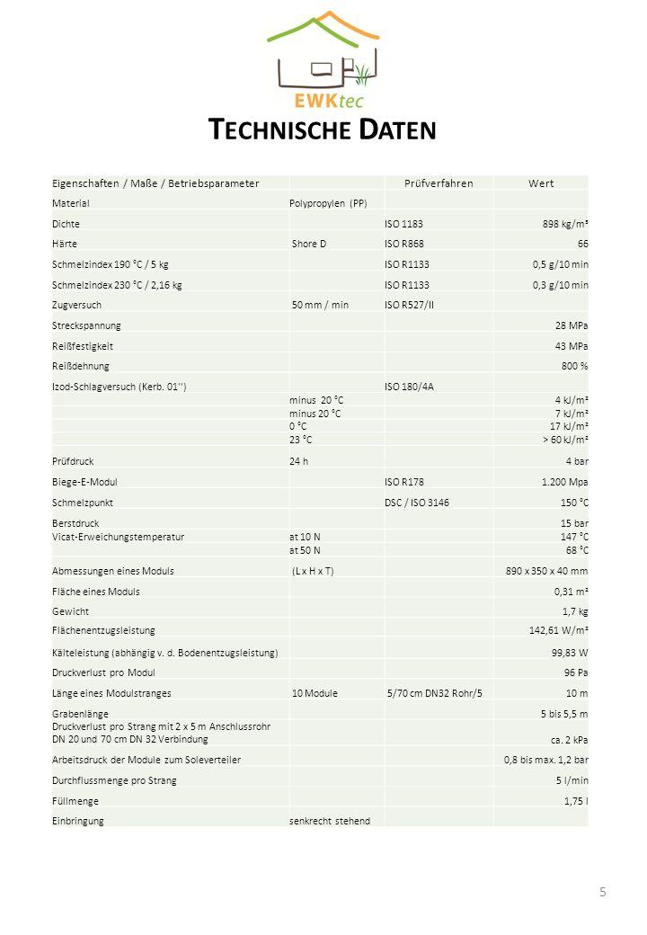 T ECHNISCHE D ATEN 5 Geprüft und überwacht durch: Entwicklungspartner der EWKtec GmbH: Material: PP Technische Daten je Modul: Maße:(L/B/H) 1080x340x4