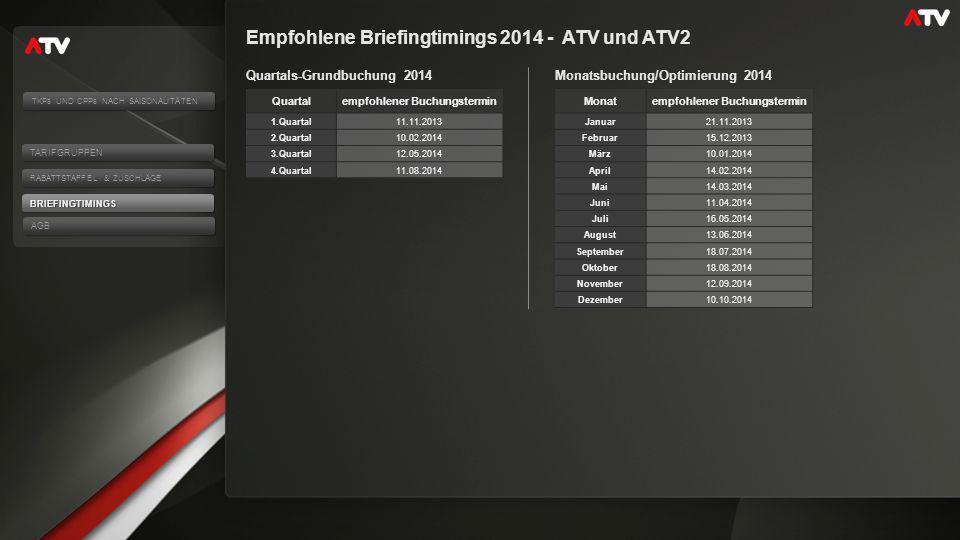 Empfohlene Briefingtimings 2014 - ATV und ATV2 Quartals-Grundbuchung 2014Monatsbuchung/Optimierung 2014 Quartalempfohlener Buchungstermin 1.Quartal11.