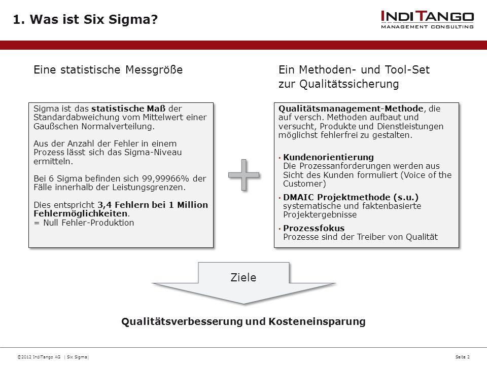 ©2012 IndiTango AG | Six Sigma|Seite 2 1. Was ist Six Sigma? Sigma ist das statistische Maß der Standardabweichung vom Mittelwert einer Gaußschen Norm