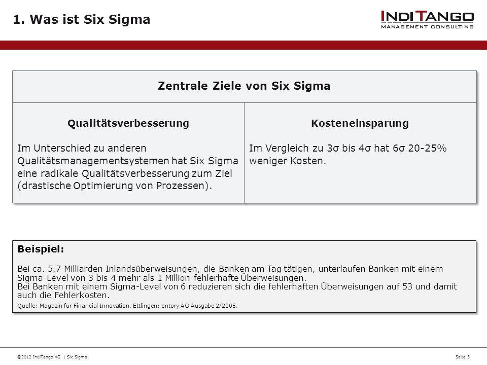 ©2012 IndiTango AG | Six Sigma|Seite 3 1. Was ist Six Sigma Zentrale Ziele von Six Sigma Qualitätsverbesserung Im Unterschied zu anderen Qualitätsmana