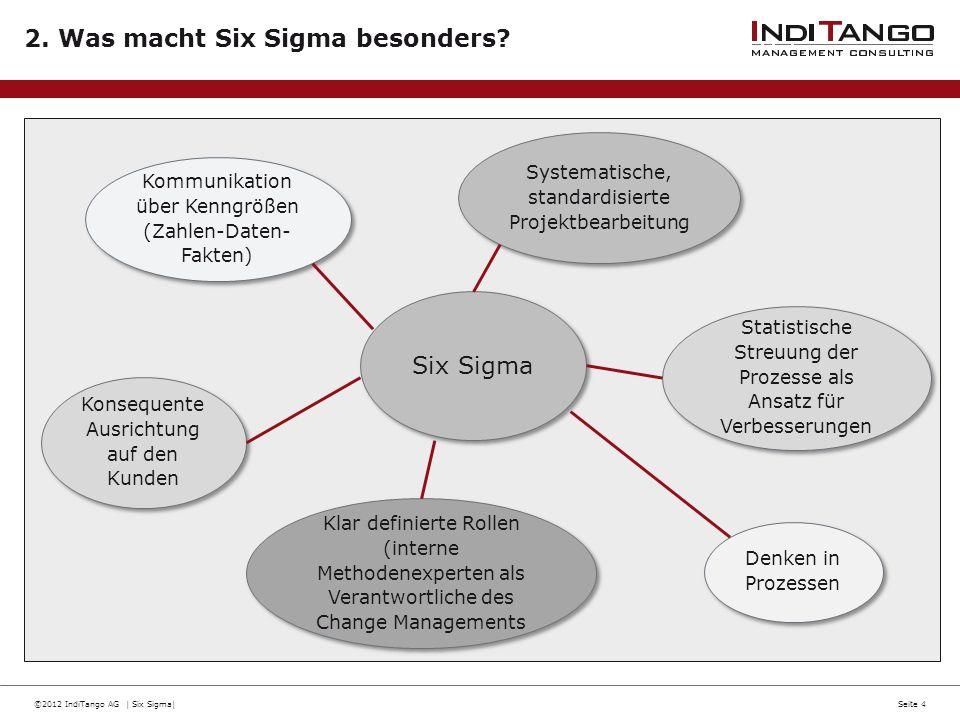 ©2012 IndiTango AG | Six Sigma|Seite 4 2. Was macht Six Sigma besonders? Six Sigma Konsequente Ausrichtung auf den Kunden Denken in Prozessen Statisti