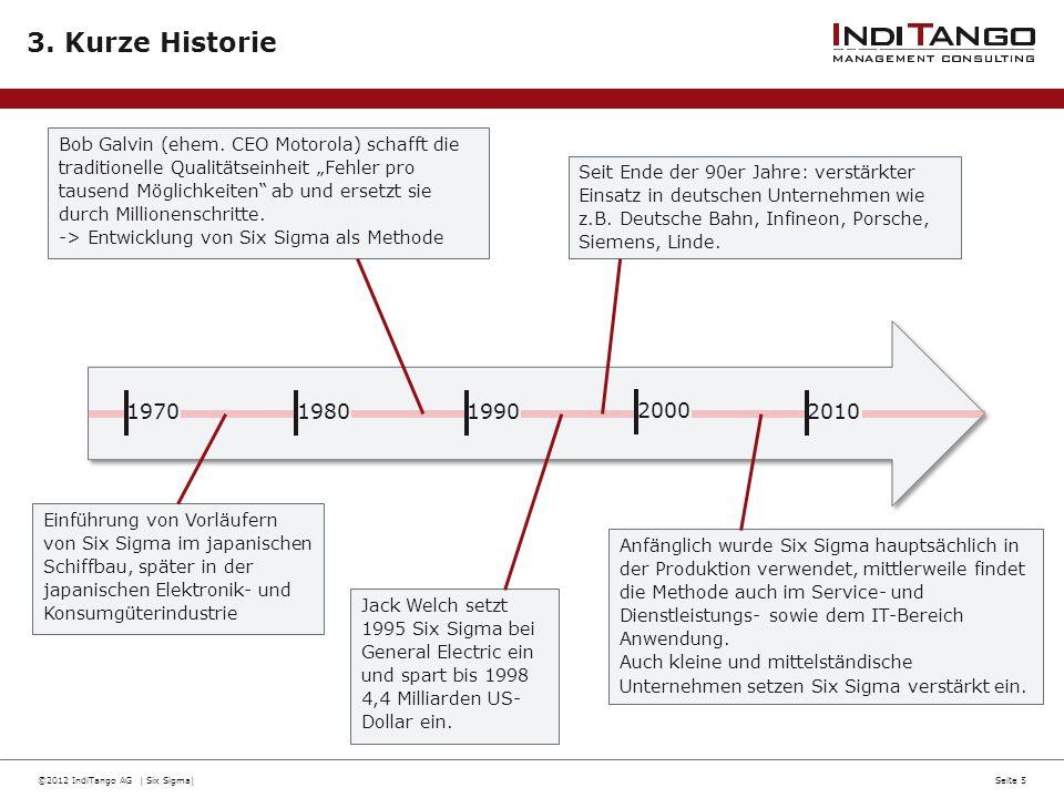 ©2012 IndiTango AG | Six Sigma|Seite 5 3. Kurze Historie 19701980200019902010 Einführung von Vorläufern von Six Sigma im japanischen Schiffbau, später