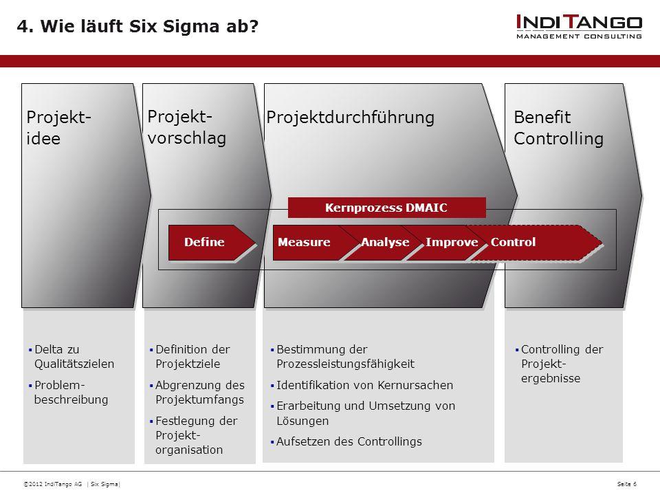©2012 IndiTango AG | Six Sigma|Seite 6 4. Wie läuft Six Sigma ab? Benefit Controlling Projektdurchführung Control Improve Analyse Measure Projekt- vor