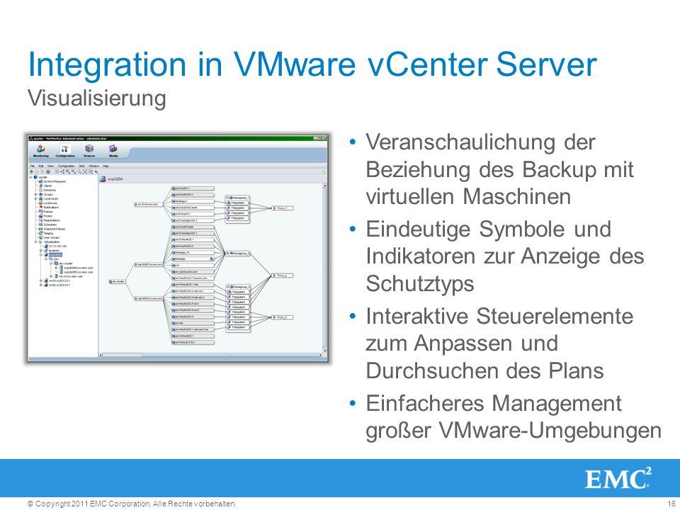 16© Copyright 2011 EMC Corporation. Alle Rechte vorbehalten. Integration in VMware vCenter Server Veranschaulichung der Beziehung des Backup mit virtu