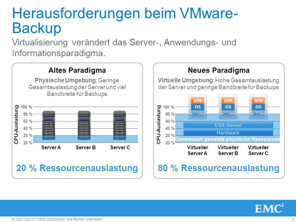 3© Copyright 2011 EMC Corporation. Alle Rechte vorbehalten. Herausforderungen beim VMware- Backup Virtualisierung verändert das Server-, Anwendungs- u