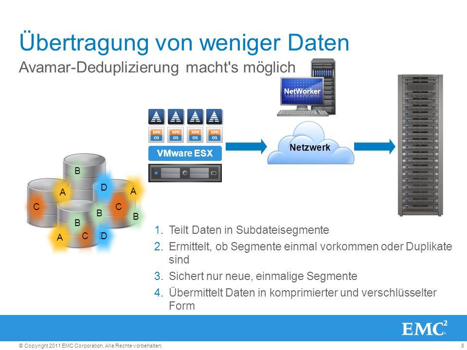 8© Copyright 2011 EMC Corporation. Alle Rechte vorbehalten. VMware ESX Netzwerk B A CC D D B A B A C B A C B C D D A B A B A C D Übertragung von wenig