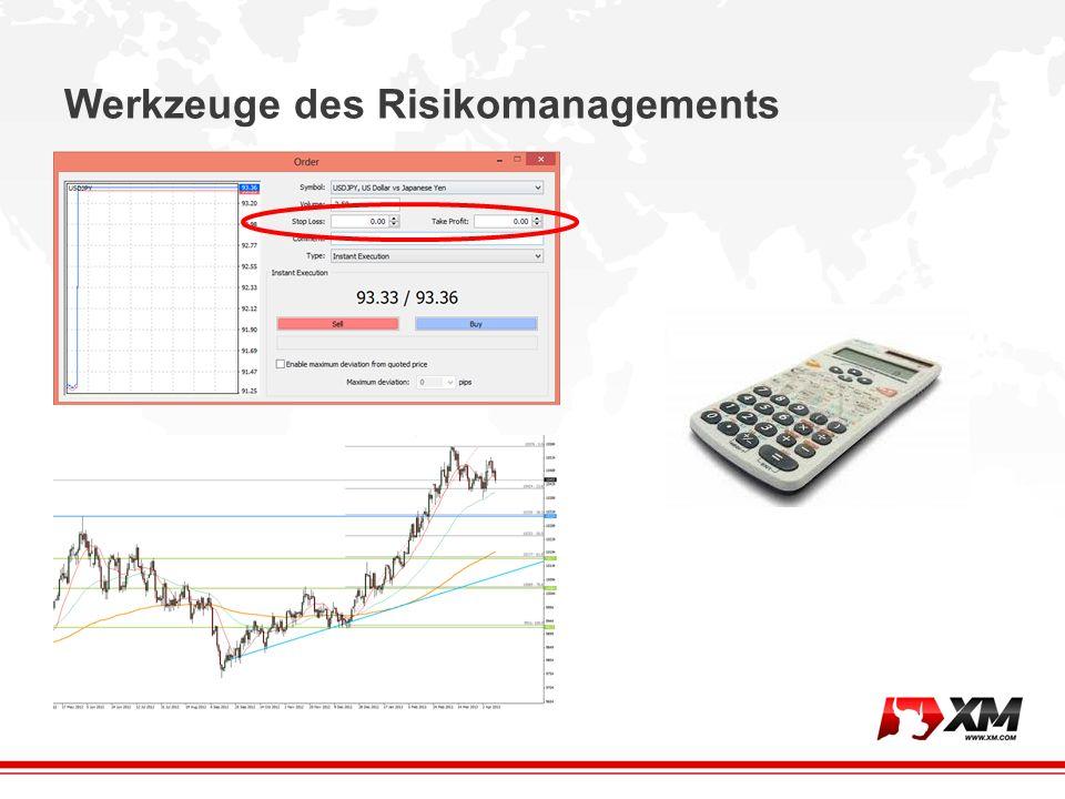 Berechnung des Risikos R Volumen 0.1 LotVolumen 0.5 Lot Kontostand: 5000$ Max.
