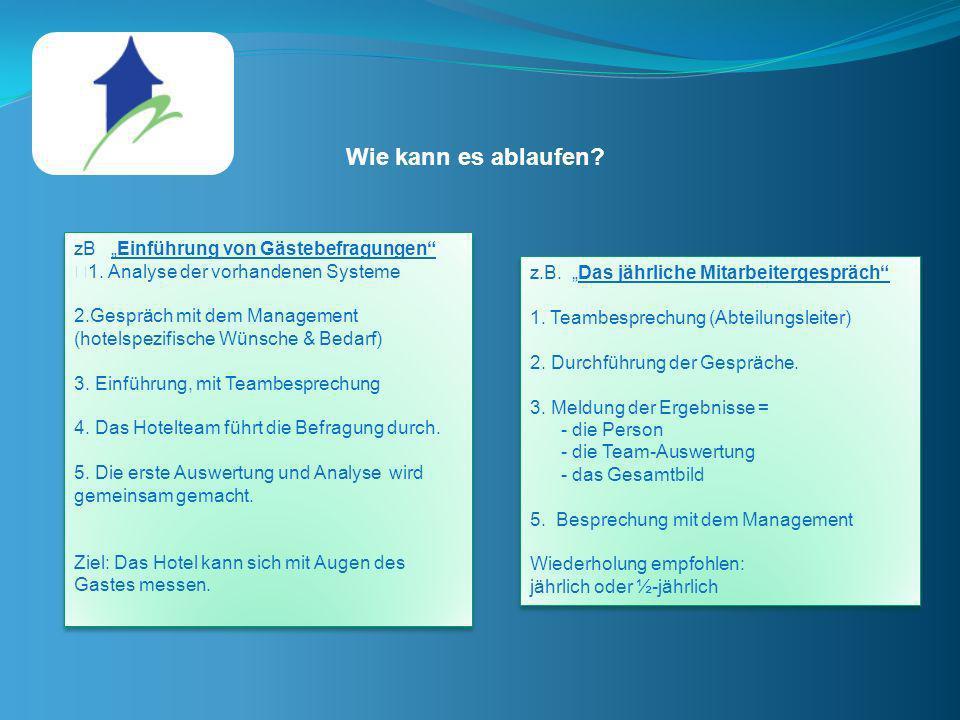 zB Einführung von Gästebefragungen 1. Analyse der vorhandenen Systeme 2.Gespräch mit dem Management (hotelspezifische Wünsche & Bedarf) 3. Einführung,