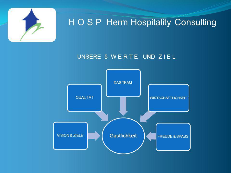 H O S P Herm Hospitality Consulting UNSERE 5 W E R T E UND Z I E L Gastlichkeit VISION & ZIELEQUALITÄTDAS TEAM WIRTSCHAFTLICHKEIT FREUDE & SPASS