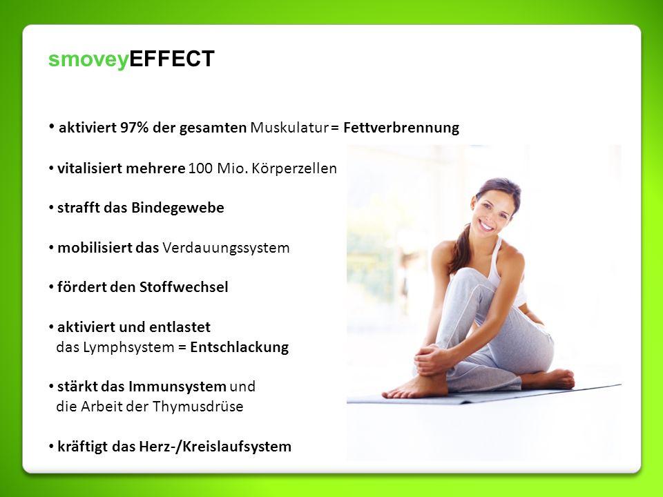 smoveyEFFECT aktiviert 97% der gesamten Muskulatur = Fettverbrennung vitalisiert mehrere 100 Mio. Körperzellen strafft das Bindegewebe mobilisiert das