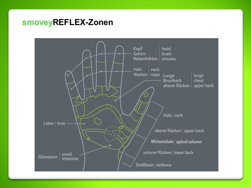 smoveyREFLEX-Zonen