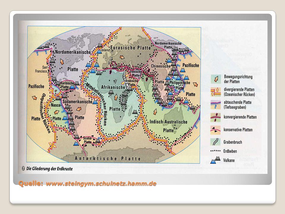 Übersicht -Gliederung der Erdkruste -Aufbau der Erde -Schalenbau der Erde -Querschnitt der Erde -Erdbeben -Bewegung der Erdkruste -Plattentektonik