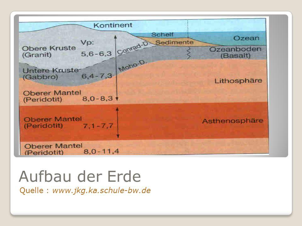 Quelle: www.steingym.schulnetz.hamm.de