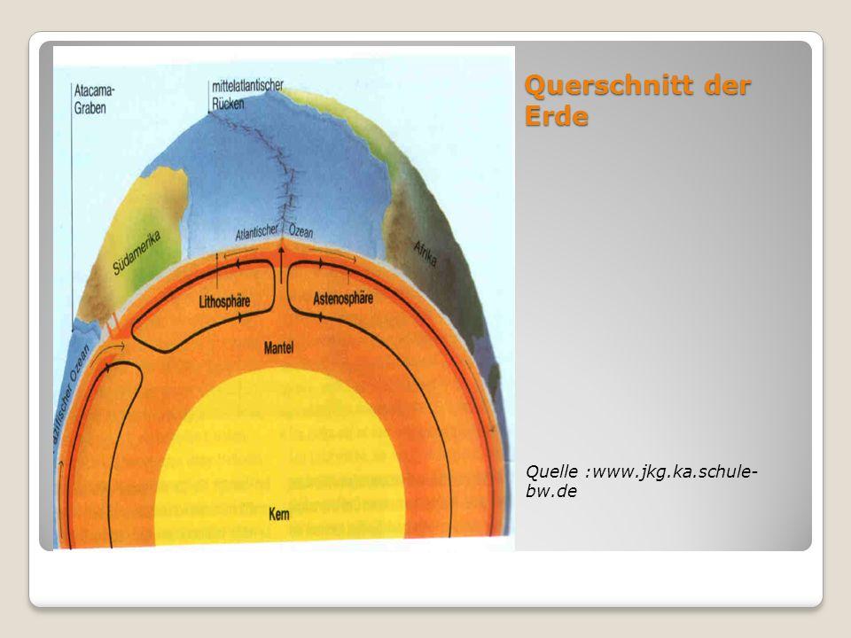 Querschnitt der Erde Quelle :www.jkg.ka.schule- bw.de