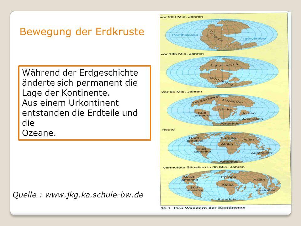 Bewegung der Erdkruste Während der Erdgeschichte änderte sich permanent die Lage der Kontinente.