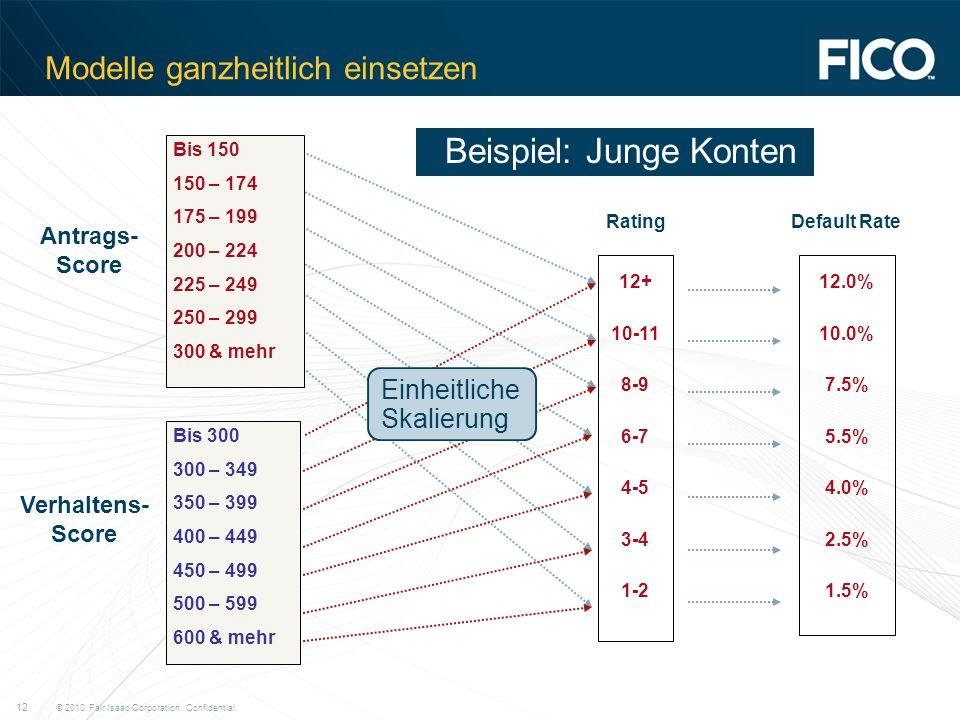 © 2010 Fair Isaac Corporation. Confidential. 12 Modelle ganzheitlich einsetzen 12+ 10-11 8-9 6-7 4-5 3-4 1-2 Rating 12.0% 10.0% 7.5% 5.5% 4.0% 2.5% 1.