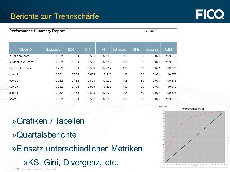 © 2010 Fair Isaac Corporation. Confidential. 21 Berichte zur Trennschärfe Performance Summary Report Q1 2009 Model IDdivergenceROCGiniKSKS_scoreKS%rsq