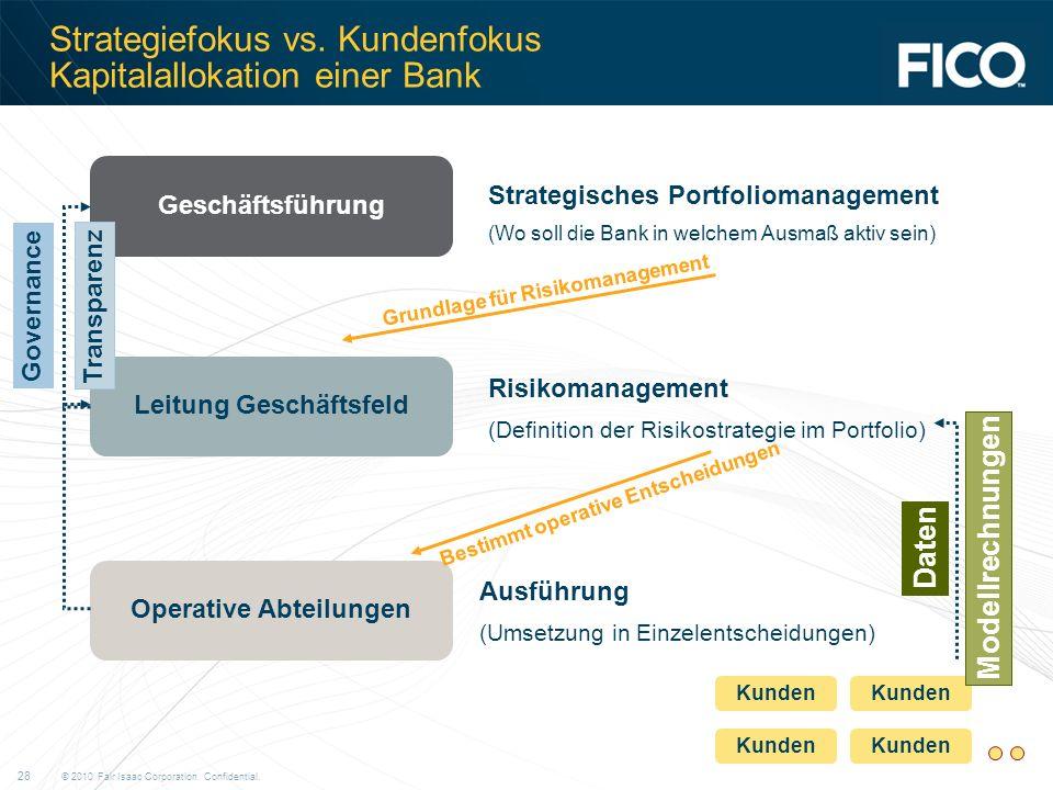 © 2010 Fair Isaac Corporation. Confidential. 28 Strategiefokus vs. Kundenfokus Kapitalallokation einer Bank Kunden Geschäftsführung Strategisches Port
