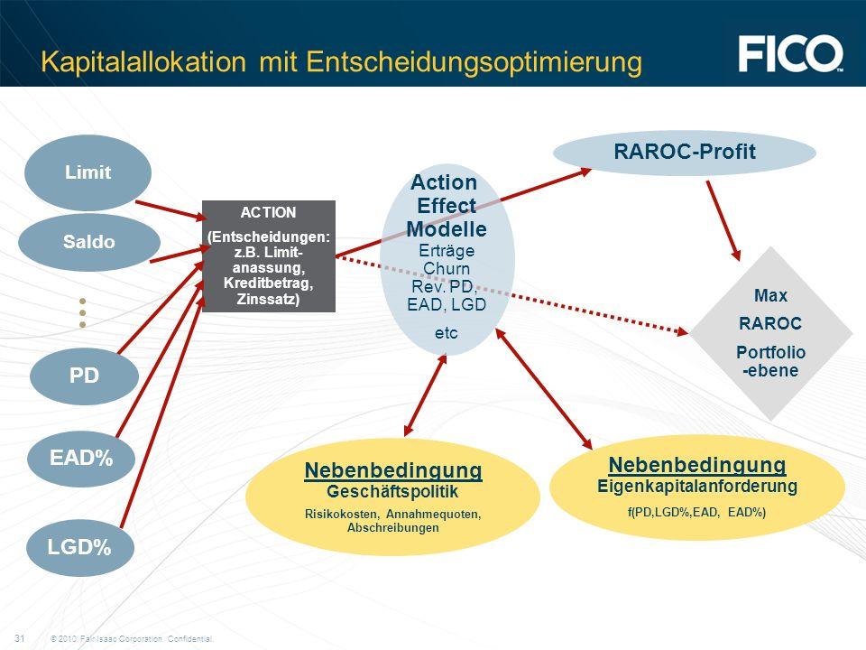 © 2010 Fair Isaac Corporation. Confidential. 31 Kapitalallokation mit Entscheidungsoptimierung RAROC-Profit Max RAROC Portfolio -ebene ACTION (Entsche