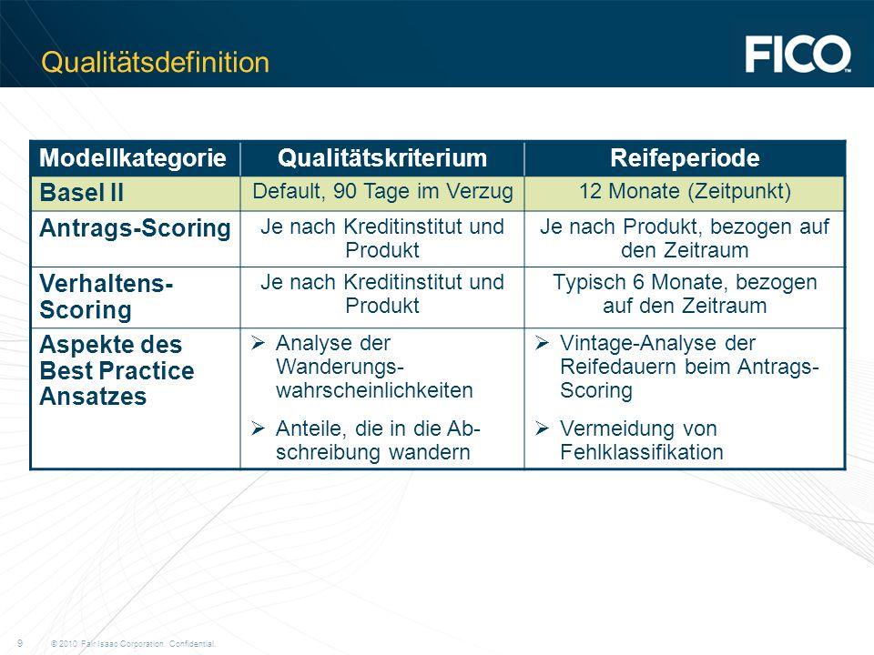 © 2010 Fair Isaac Corporation. Confidential. 9 Qualitätsdefinition ModellkategorieQualitätskriteriumReifeperiode Basel II Default, 90 Tage im Verzug12