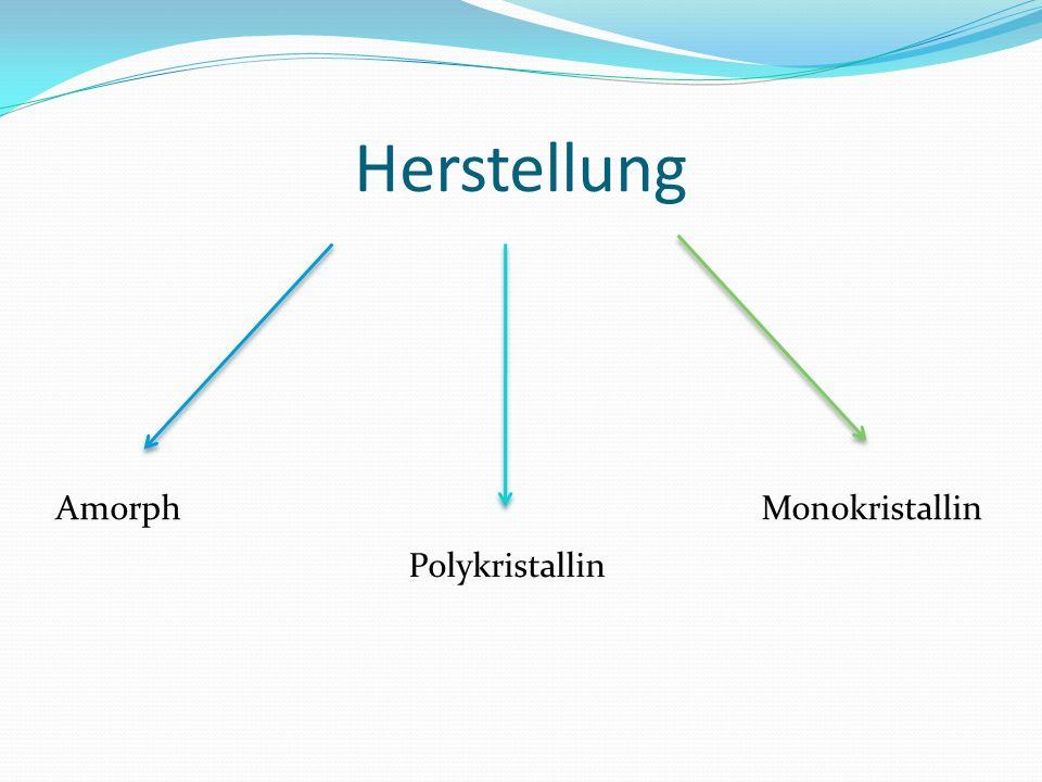 Herstellung Polykristallin MonokristallinAmorph