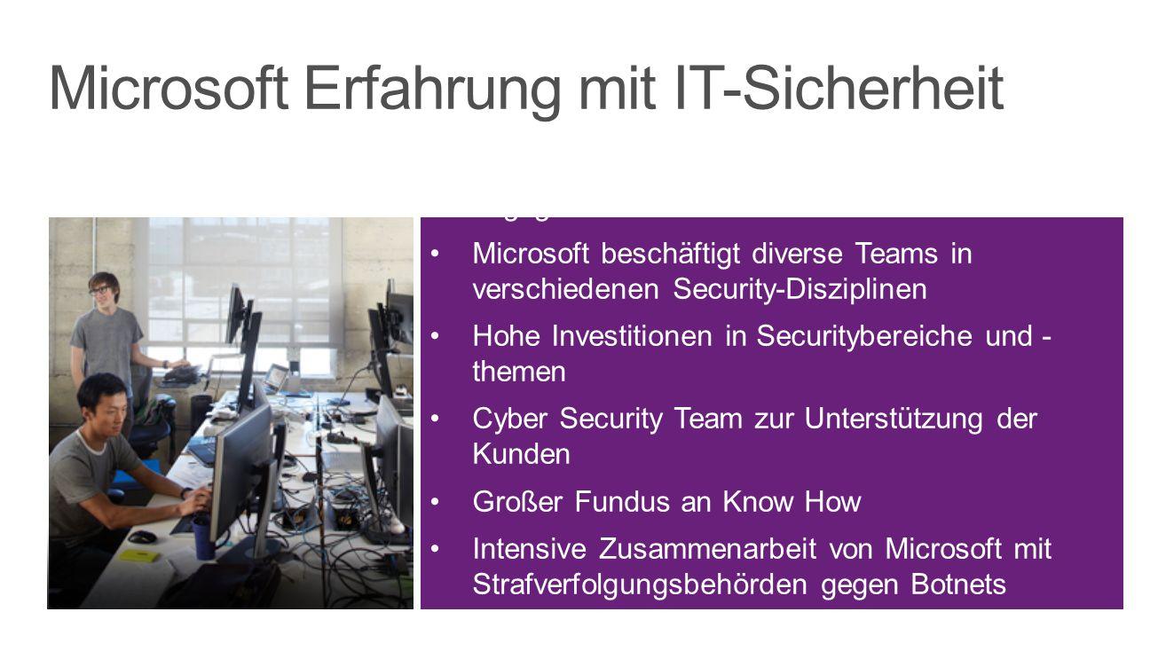 Microsoft Erfahrung mit IT-Sicherheit Microsoft.com eine der am häufigsten angegriffenen Domänen weltweit Microsoft beschäftigt diverse Teams in verschiedenen Security-Disziplinen Hohe Investitionen in Securitybereiche und - themen Cyber Security Team zur Unterstützung der Kunden Großer Fundus an Know How Intensive Zusammenarbeit von Microsoft mit Strafverfolgungsbehörden gegen Botnets