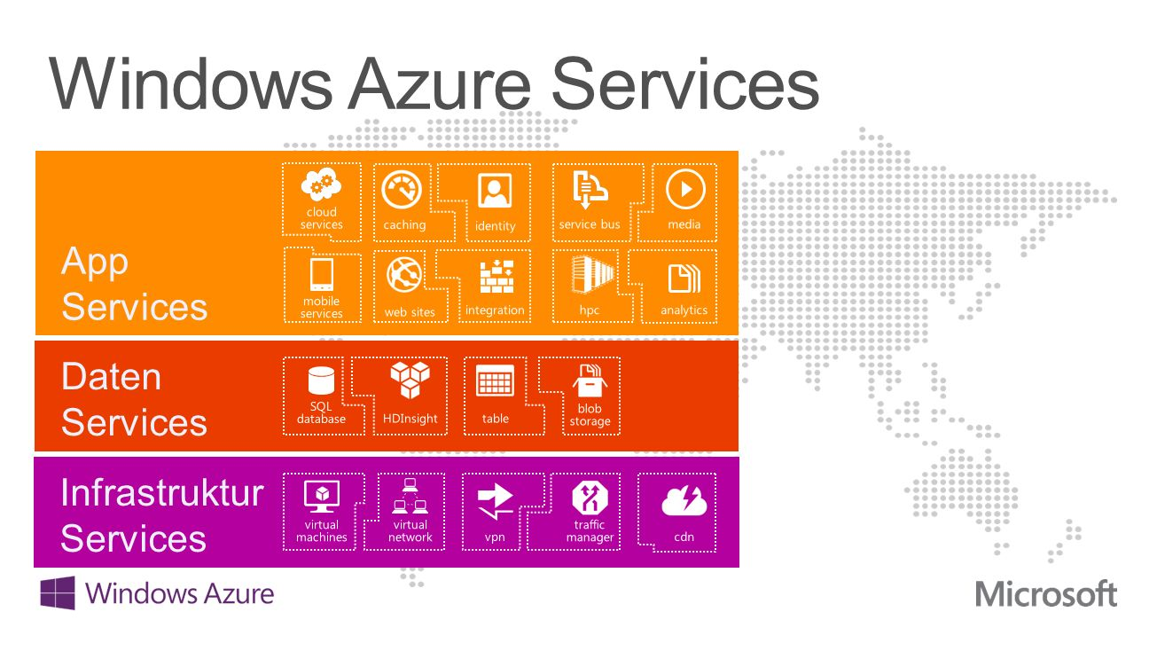 Windows Azure in Zahlen Kostenloses Testkontingent Windows Azure