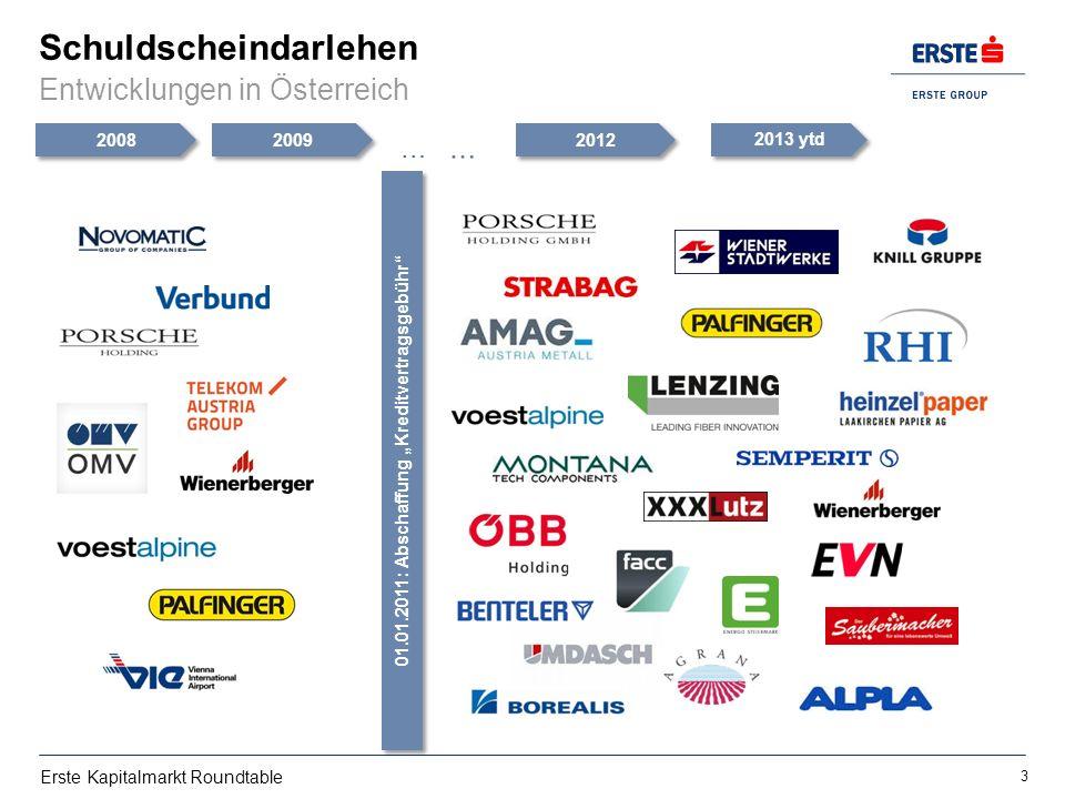 Erste Kapitalmarkt Roundtable Marktumfeld SSD gewinnen als Finanzierungsinstrument an Bedeutung Quelle: Marktbeobachtungen, Schätzungen Erste Group; 3Q 2013 In Mrd EUR In 2004 – 2007 stabil wachsendes Volumen von EUR 4,0 – 5,5 Mrd.