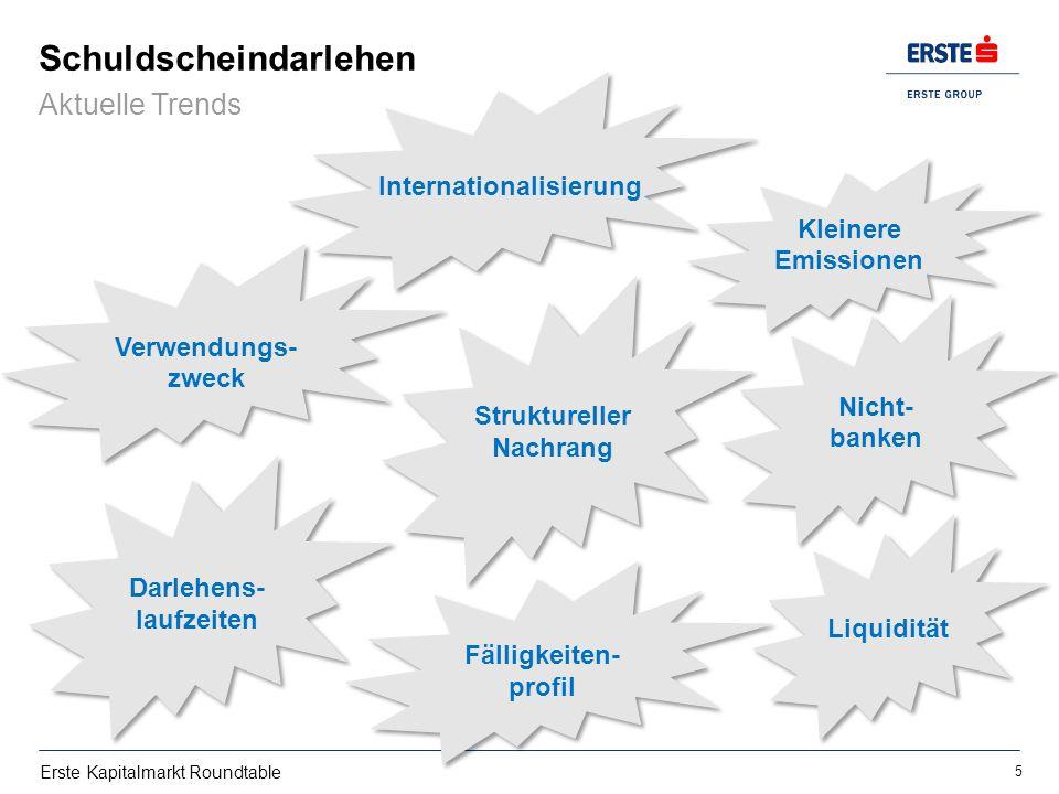 Erste Kapitalmarkt Roundtable Schuldscheindarlehen Aktuelle Trends 5 Struktureller Nachrang Liquidität Darlehens- laufzeiten Fälligkeiten- profil Verw