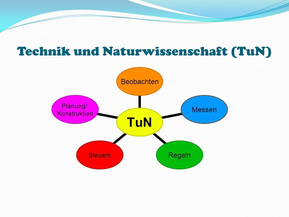 TuN BeobachtenMessenRegelnSteuern Planung/ Konstruktion Technik und Naturwissenschaft (TuN)