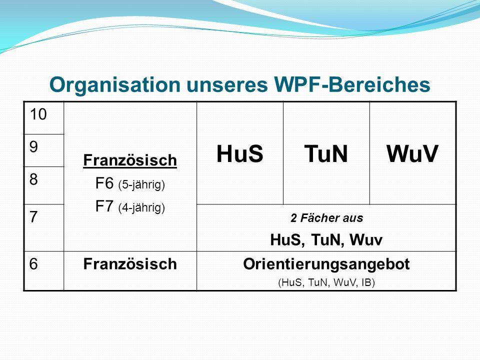 Organisation unseres WPF-Bereiches 10 Französisch F6 (5-jährig) F7 (4-jährig) HuSTuNWuV 9 8 7 2 Fächer aus HuS, TuN, Wuv 6FranzösischOrientierungsange