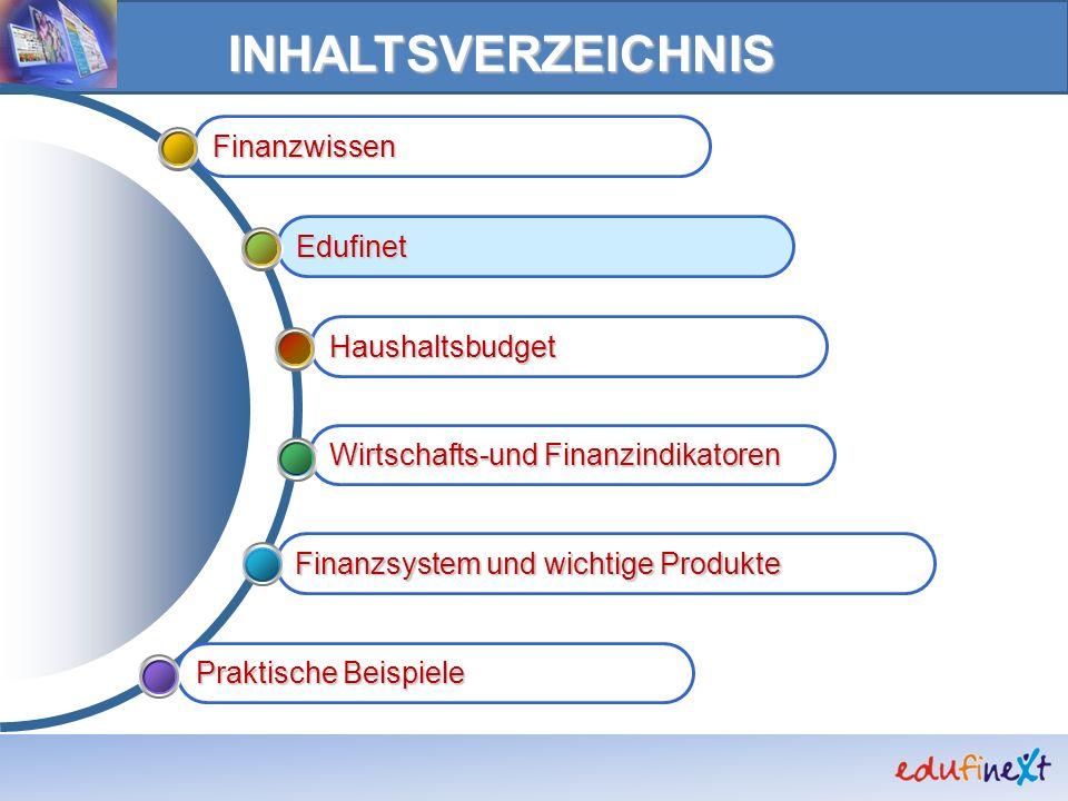 Praktische Beispiele Finanzsystem und wichtige Produkte Finanzwissen Wirtschafts-und Finanzindikatoren INHALTSVERZEICHNIS Edufinet Haushaltsbudget