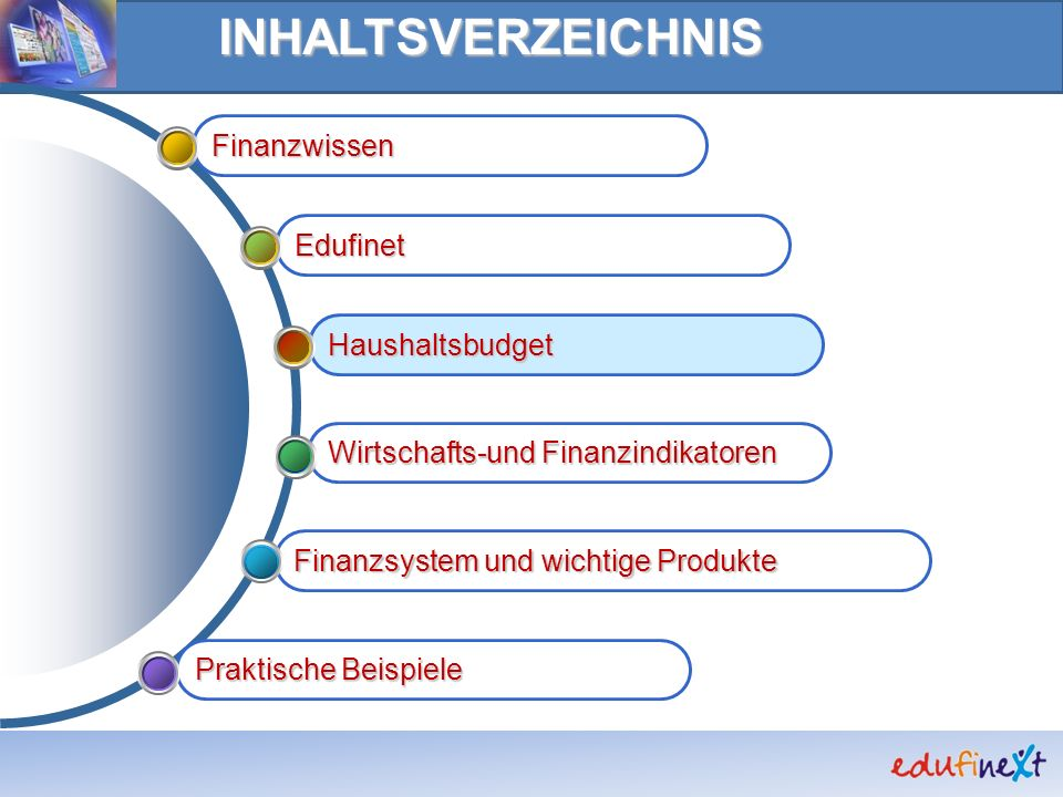 Praktische Beispiele Finanzsystem und wichtige Produkte Finanzwissen Wirtschafts-und Finanzindikatoren INHALTSVERZEICHNISEdufinet Haushaltsbudget