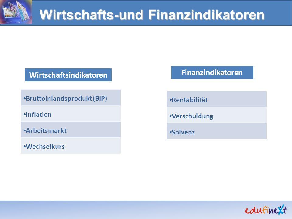 Wirtschaftsindikatoren Finanzindikatoren Bruttoinlandsprodukt (BIP) Inflation Arbeitsmarkt Wechselkurs Rentabilität Verschuldung Solvenz