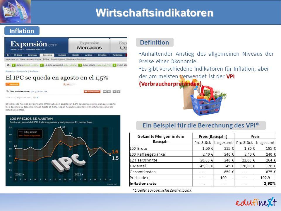 Wirtschaftsindikatoren Inflation Definition Gekaufte Mengen in dem Basisjahr Preis (Basisjahr)Preis Pro StückInsgesamtPro StückInsgesamt 150 Brote1,50