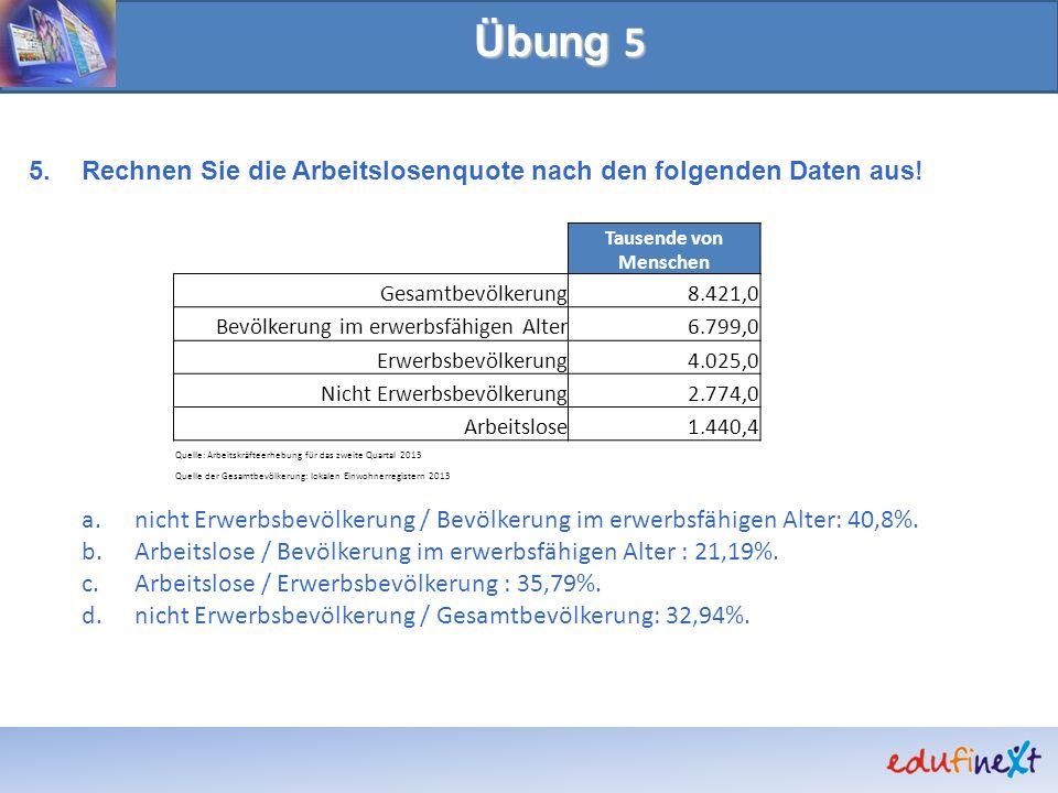 Übung 5 5.Rechnen Sie die Arbeitslosenquote nach den folgenden Daten aus! a.nicht Erwerbsbevölkerung / Bevölkerung im erwerbsfähigen Alter: 40,8%. b.A