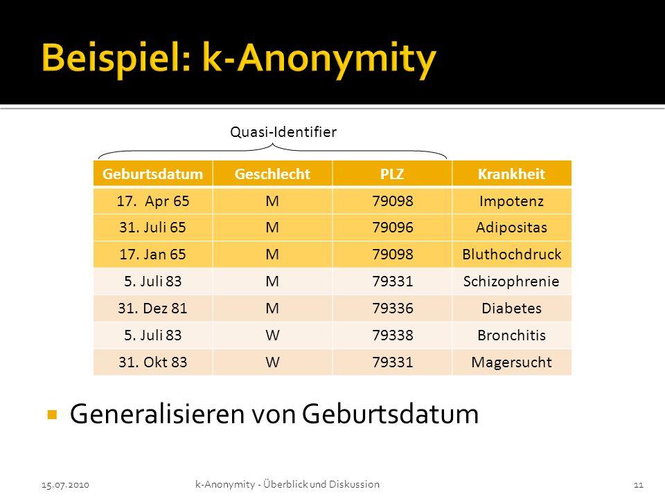15.07.2010k-Anonymity - Überblick und Diskussion11 GeburtsdatumGeschlechtPLZKrankheit 17. Apr 65M79098Impotenz 31. Juli 65M79096Adipositas 17. Jan 65M