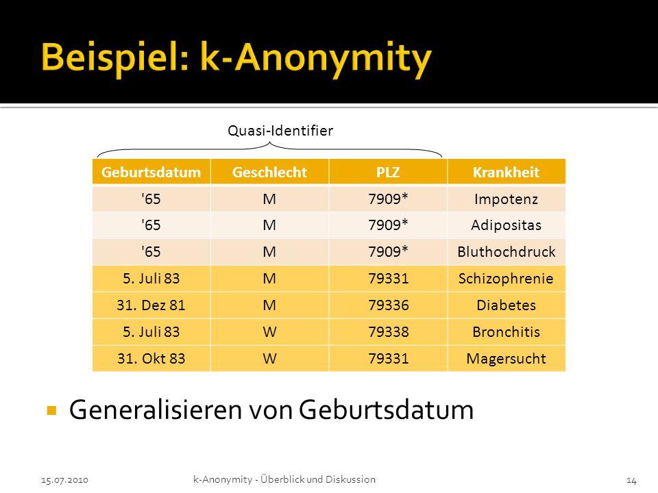 15.07.2010k-Anonymity - Überblick und Diskussion14 GeburtsdatumGeschlechtPLZKrankheit '65M7909*Impotenz '65M7909*Adipositas '65M7909*Bluthochdruck 5.