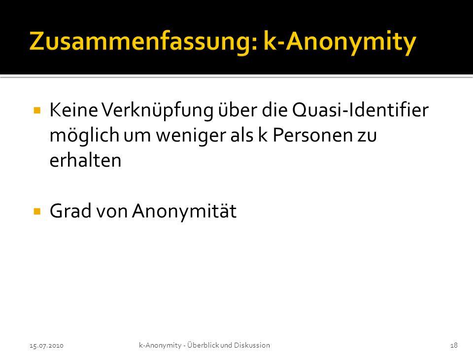 Keine Verknüpfung über die Quasi-Identifier möglich um weniger als k Personen zu erhalten Grad von Anonymität 15.07.2010k-Anonymity - Überblick und Di