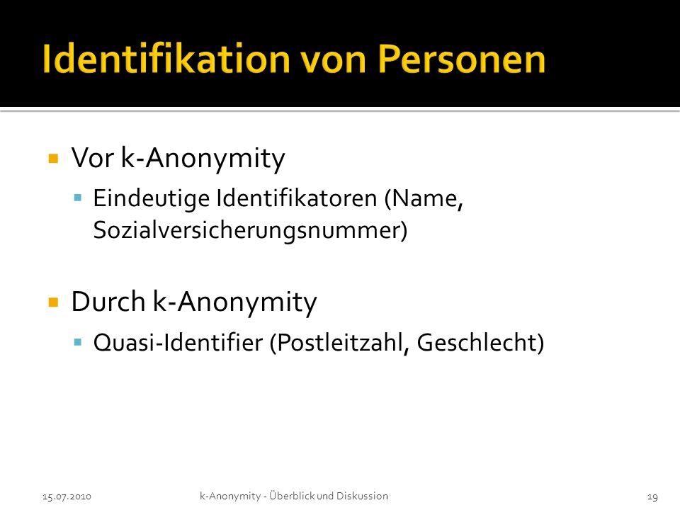 Vor k-Anonymity Eindeutige Identifikatoren (Name, Sozialversicherungsnummer) Durch k-Anonymity Quasi-Identifier (Postleitzahl, Geschlecht) 15.07.2010k